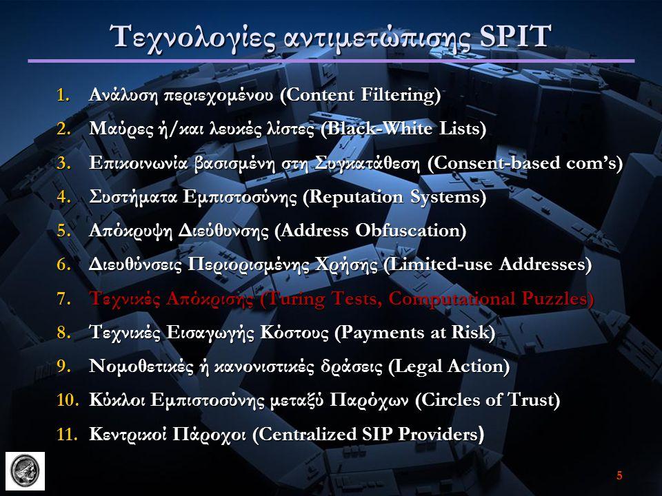 Τεχνολογίες αντιμετώπισης SPIT