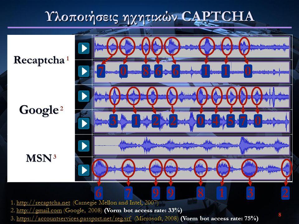 Υλοποιήσεις ηχητικών CAPTCHA