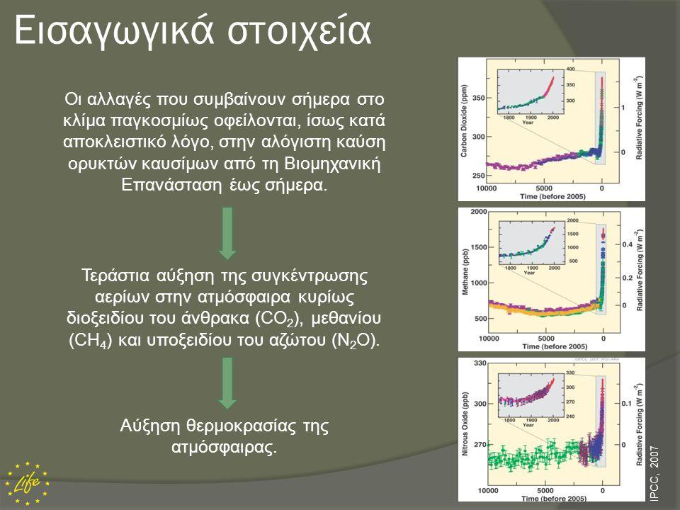 Αύξηση θερμοκρασίας της ατμόσφαιρας.
