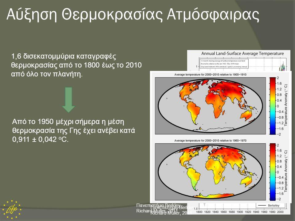 Αύξηση Θερμοκρασίας Ατμόσφαιρας