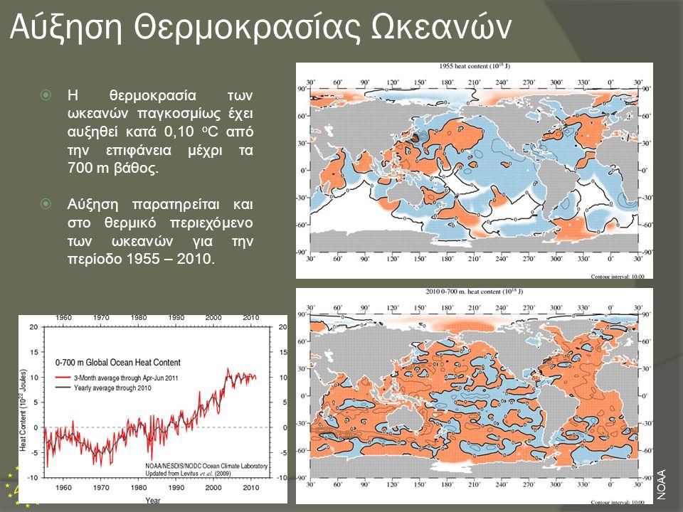 Αύξηση Θερμοκρασίας Ωκεανών