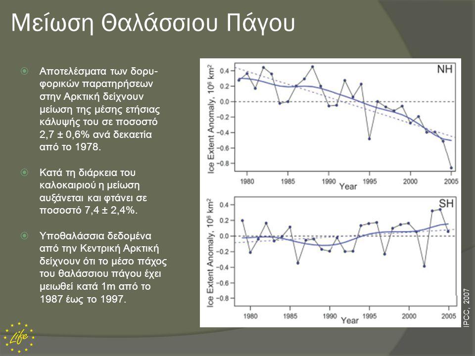 Μείωση Θαλάσσιου Πάγου