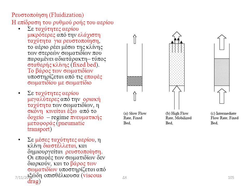 Ρευστοποίηση (Fluidization) Η επίδραση του ρυθμού ροής του αερίου