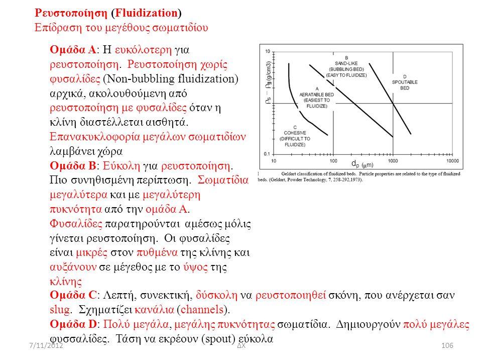 Ρευστοποίηση (Fluidization) Επίδραση του μεγέθους σωματιδίου