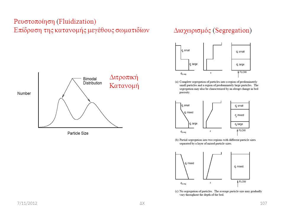 Ρευστοποίηση (Fluidization) Επίδραση της κατανομής μεγέθους σωματιδίων