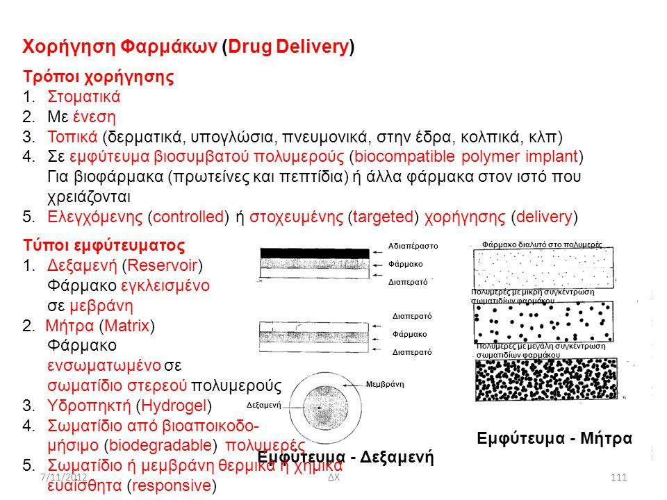 Χορήγηση Φαρμάκων (Drug Delivery)
