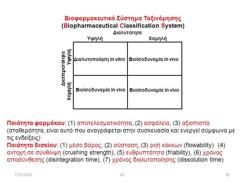 Βιοφαρμακευτικό Σύστημα Ταξινόμησης
