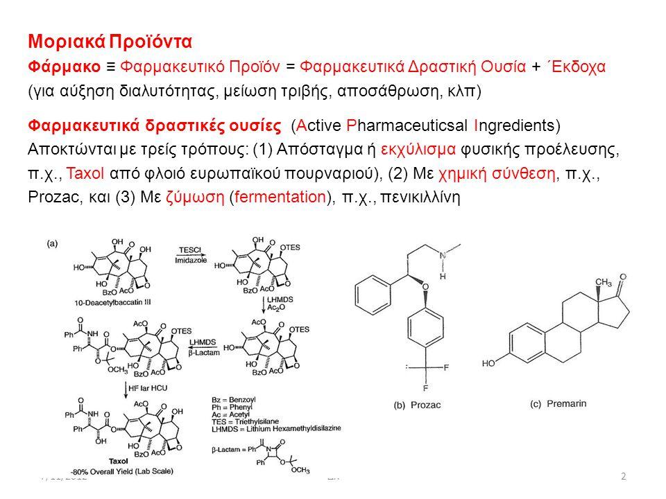 Μοριακά Προϊόντα Φάρμακο ≡ Φαρμακευτικό Προϊόν = Φαρμακευτικά Δραστική Ουσία + ΄Εκδοχα. (για αύξηση διαλυτότητας, μείωση τριβής, αποσάθρωση, κλπ)