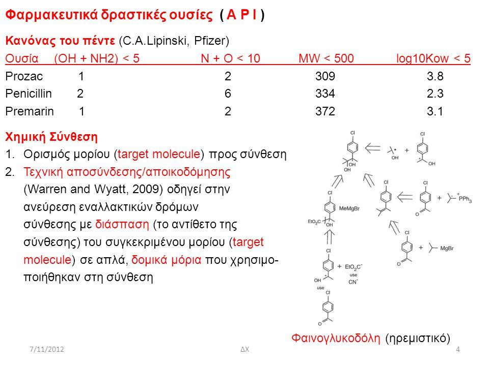Φαρμακευτικά δραστικές ουσίες ( Α P I )