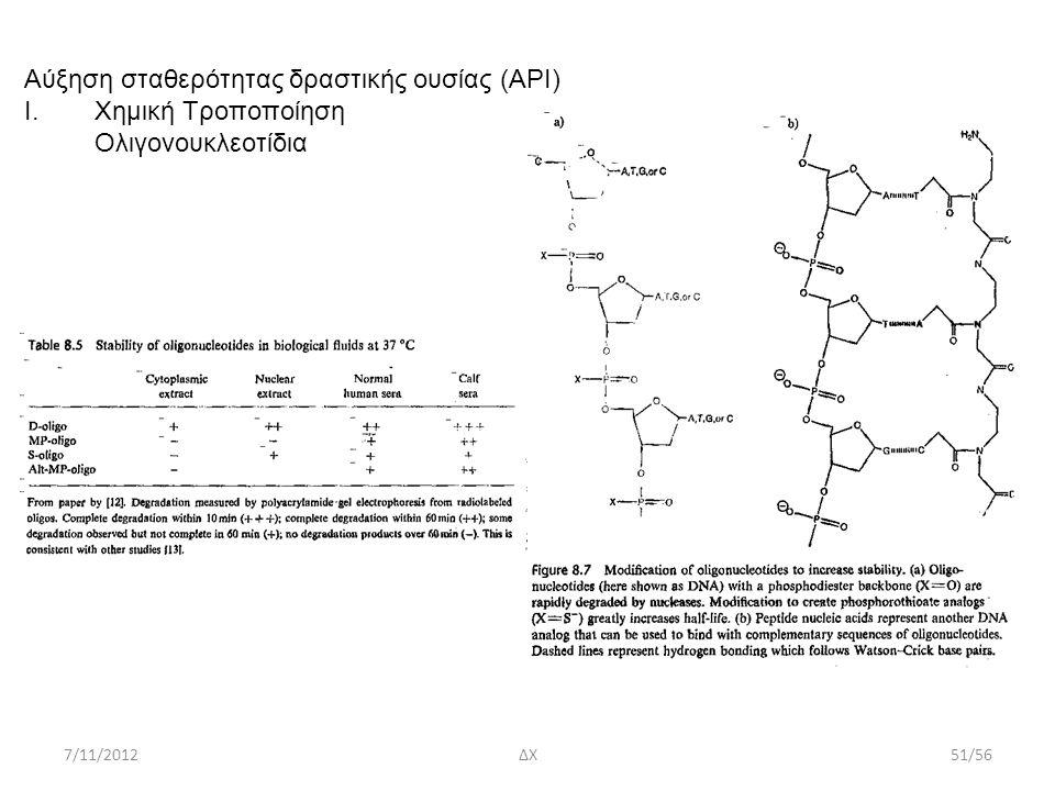 Aύξηση σταθερότητας δραστικής ουσίας (ΑΡΙ) Χημική Τροποποίηση
