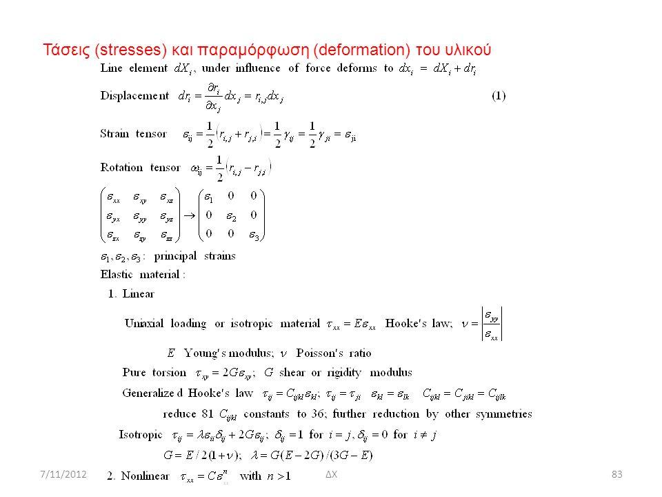 Τάσεις (stresses) και παραμόρφωση (deformation) του υλικού