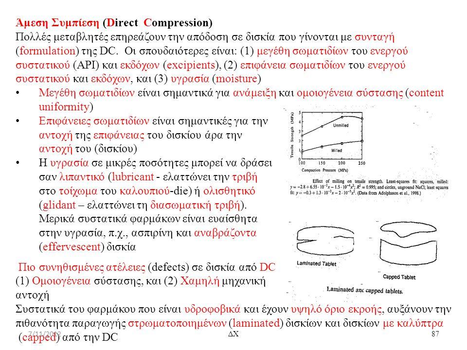 Άμεση Συμπίεση (Direct Compression)