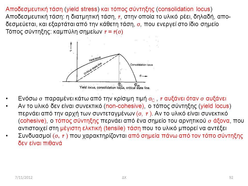 Τόπος σύντηξης: καμπύλη σημείων t = t(s)
