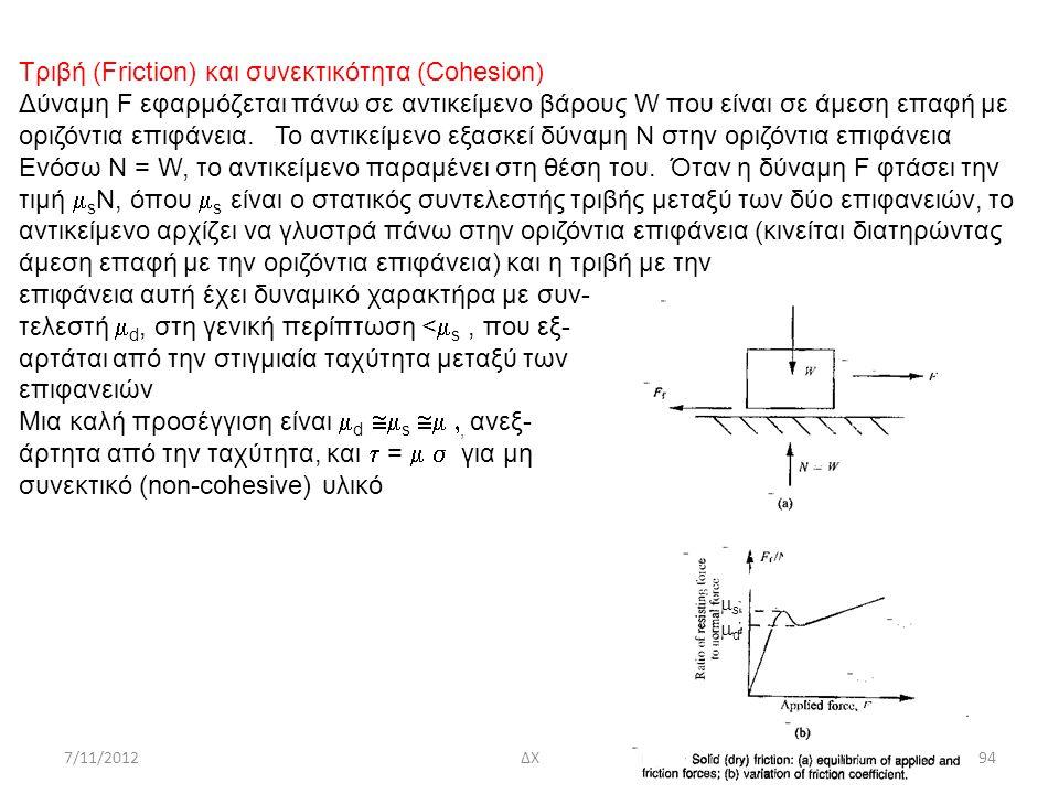 Τριβή (Friction) και συνεκτικότητα (Cohesion)