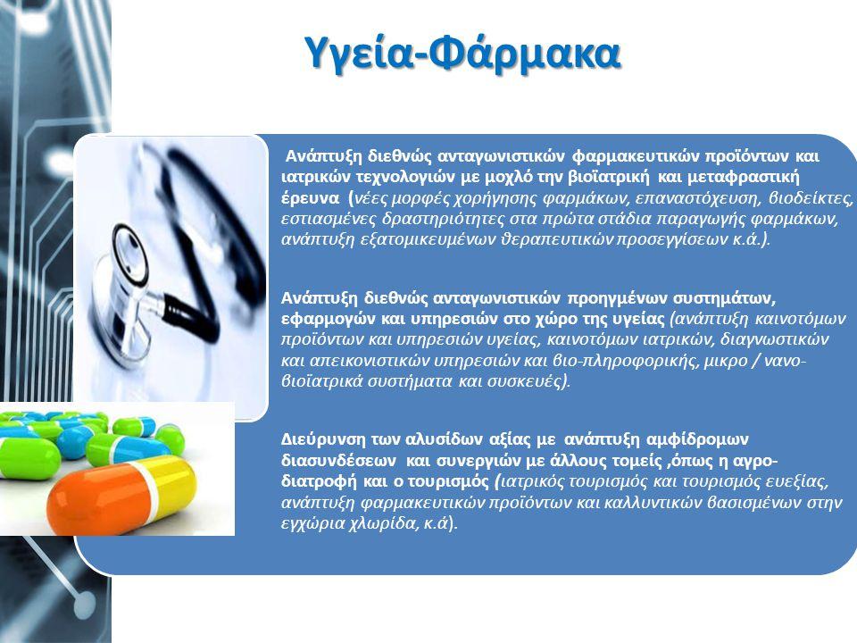 Υγεία-Φάρμακα