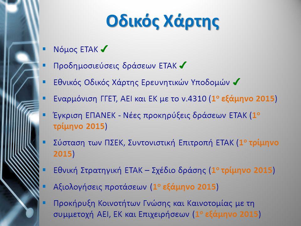 Οδικός Χάρτης Νόμος ΕΤΑΚ ✔ Προδημοσιεύσεις δράσεων ΕΤΑΚ ✔