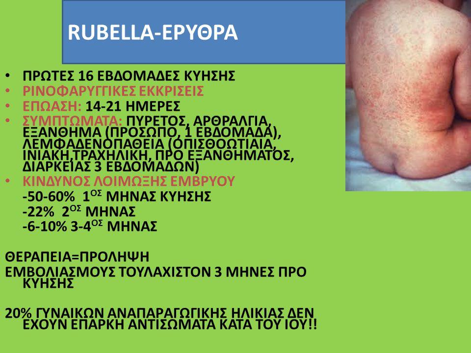 RUBELLA-ΕΡΥΘΡΑ ΠΡΩΤΕΣ 16 ΕΒΔΟΜΑΔΕΣ ΚΥΗΣΗΣ ΡΙΝΟΦΑΡΥΓΓΙΚΕΣ ΕΚΚΡΙΣΕΙΣ