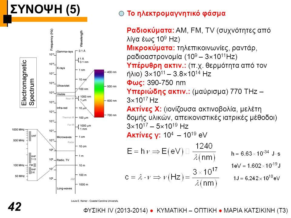 ΣΥΝΟΨΗ (5) 42 Το ηλεκτρομαγνητικό φάσμα