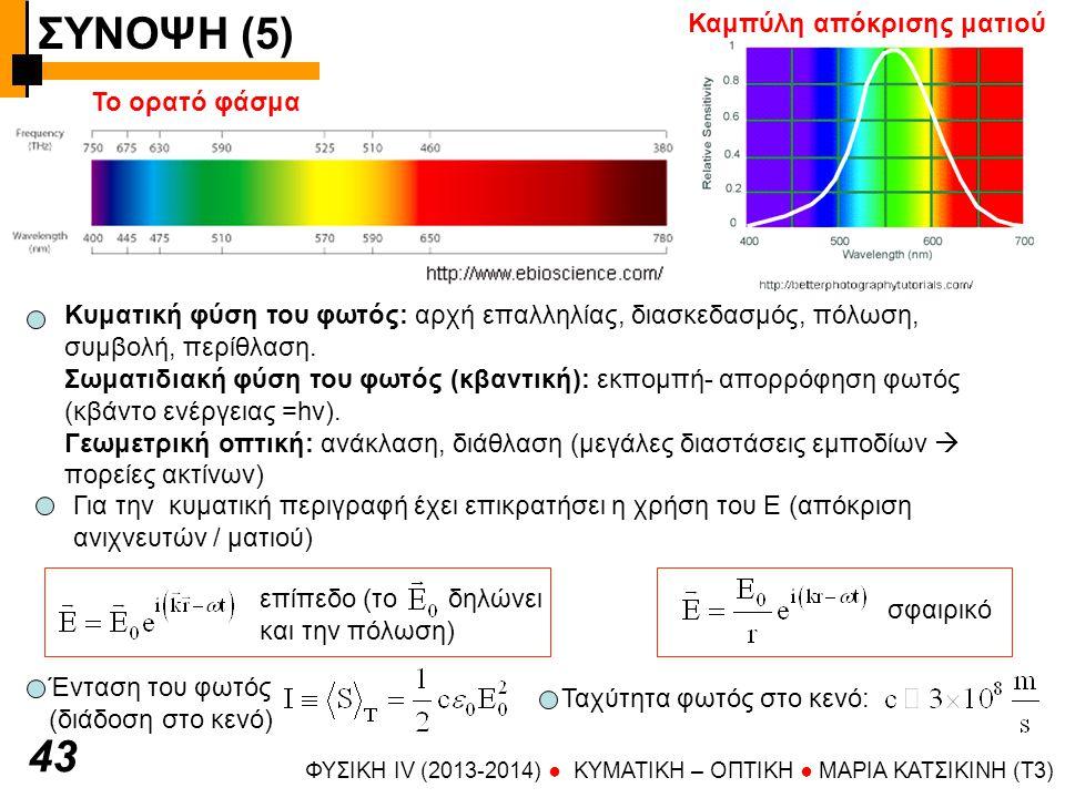 ΣΥΝΟΨΗ (5) 43 Καμπύλη απόκρισης ματιού Το ορατό φάσμα