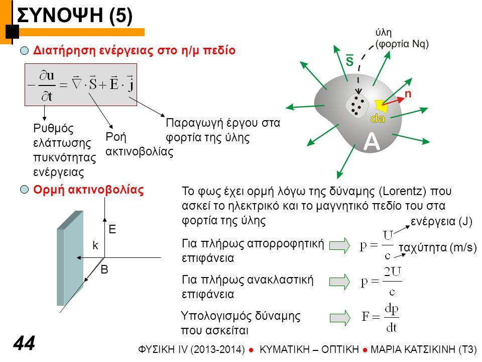 ΣΥΝΟΨΗ (5) 44 Διατήρηση ενέργειας στο η/μ πεδίο