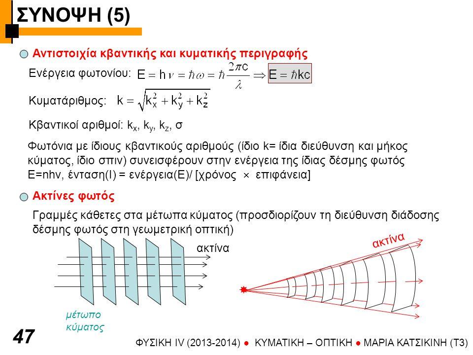 ΣΥΝΟΨΗ (5) 47 Αντιστοιχία κβαντικής και κυματικής περιγραφής