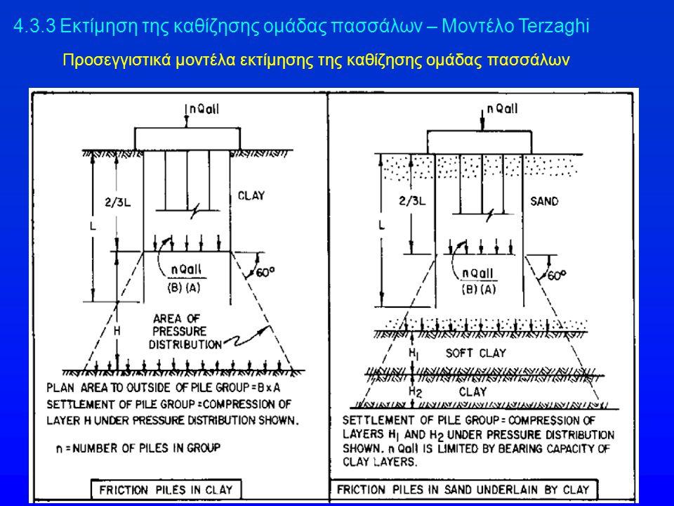 4.3.3 Εκτίμηση της καθίζησης ομάδας πασσάλων – Μοντέλο Terzaghi