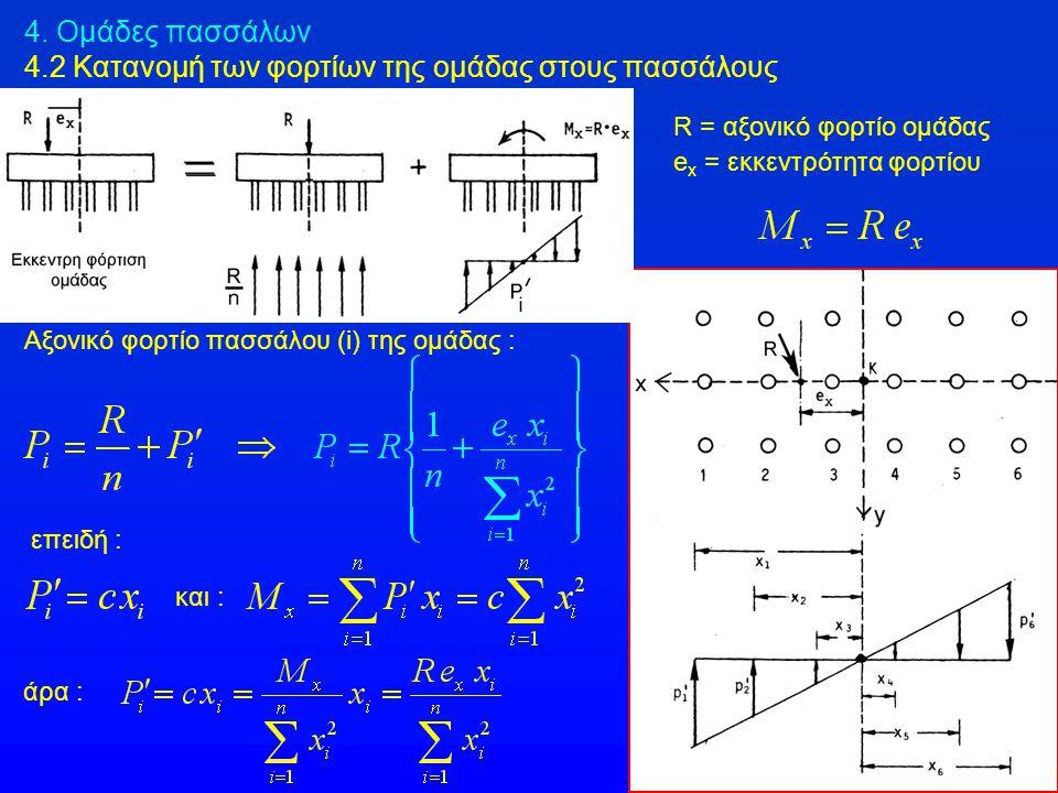 4.2 Κατανομή των φορτίων της ομάδας στους πασσάλους