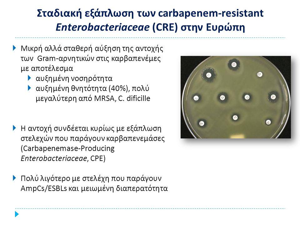 Σταδιακή εξάπλωση των carbapenem-resistant Enterobacteriaceae (CRE) στην Ευρώπη