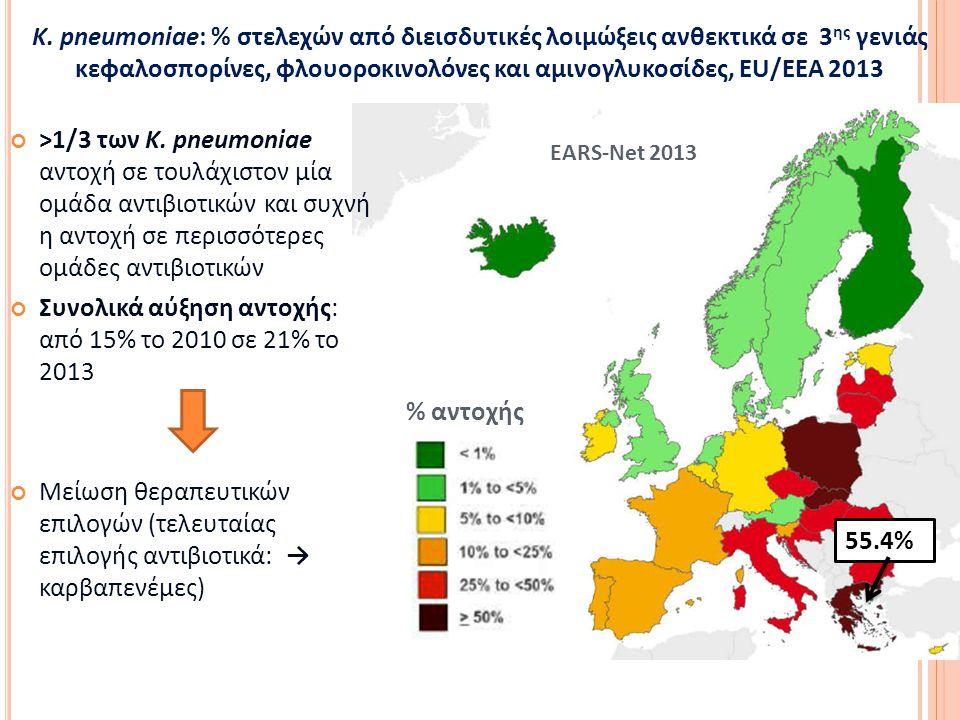 Συνολικά αύξηση αντοχής: από 15% το 2010 σε 21% το 2013