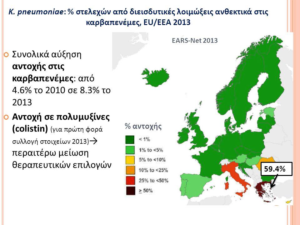 K. pneumoniae: % στελεχών από διεισδυτικές λοιμώξεις ανθεκτικά στις καρβαπενέμες, EU/EEA 2013