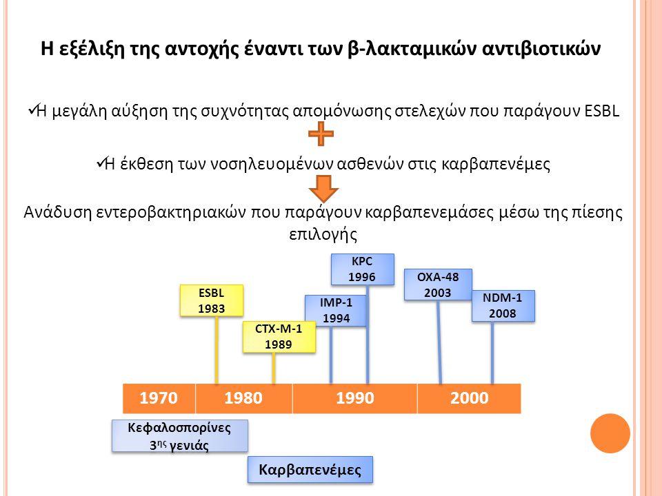 Η εξέλιξη της αντοχής έναντι των β-λακταμικών αντιβιοτικών