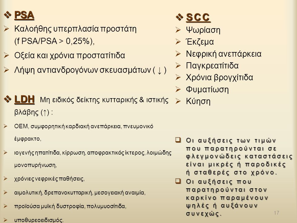 LDH Μη ειδικός δείκτης κυτταρικής & ιστικής βλάβης (↑) : SCC