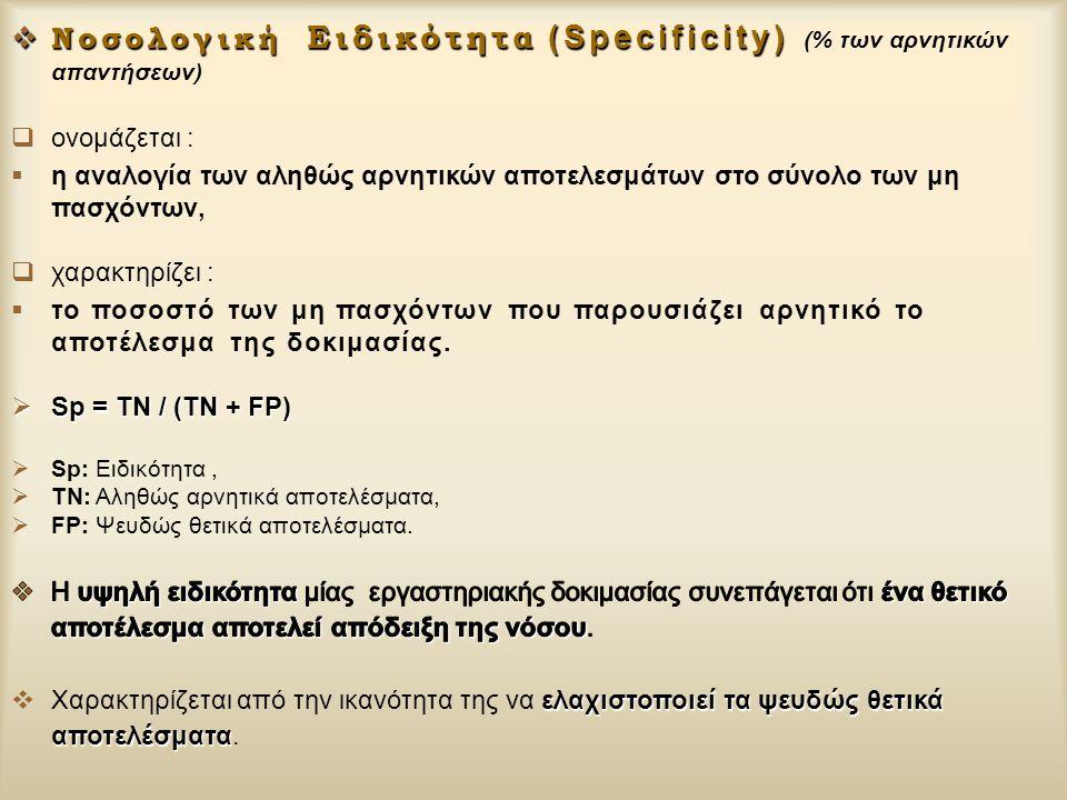 Νοσολογική Ειδικότητα (Specificity) (% των αρνητικών απαντήσεων)