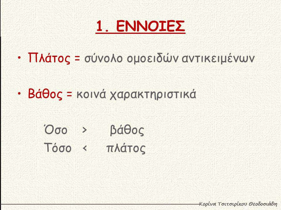 1. ΕΝΝΟΙΕΣ Πλάτος = σύνολο ομοειδών αντικειμένων