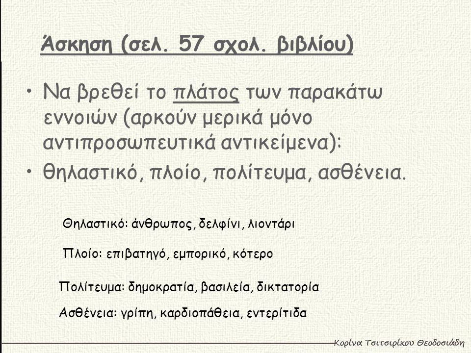 Άσκηση (σελ. 57 σχολ. βιβλίου)