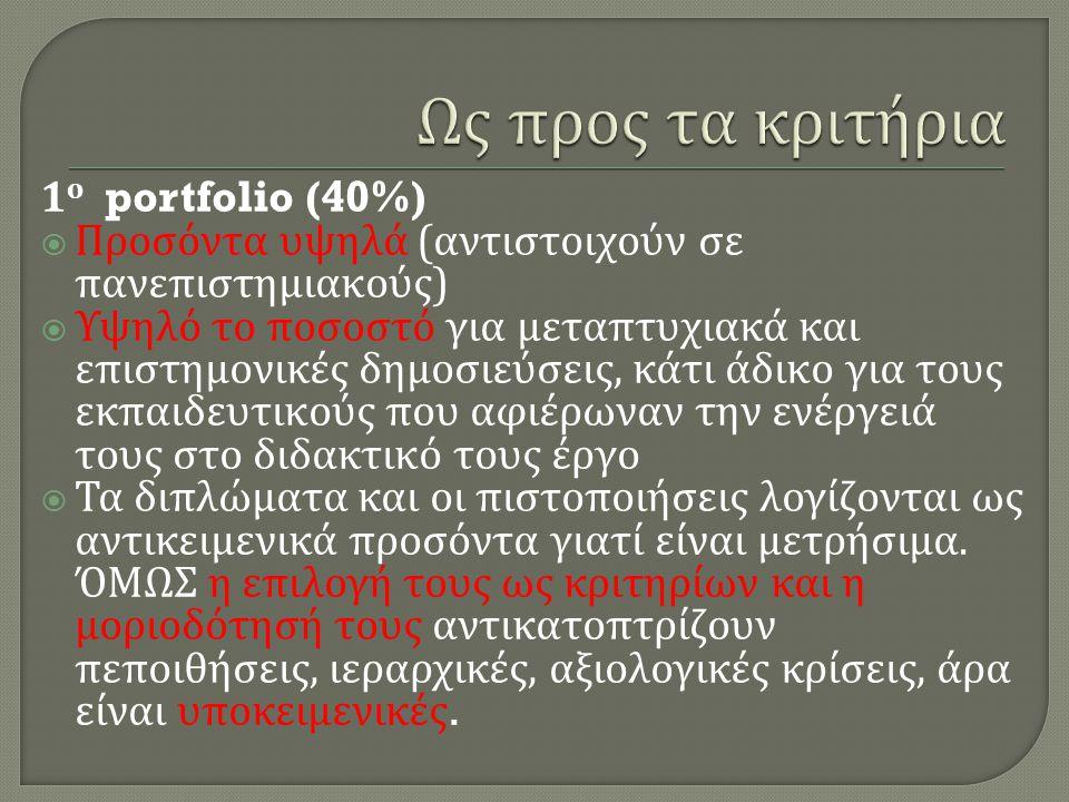 Ως προς τα κριτήρια 1ο portfolio (40%)