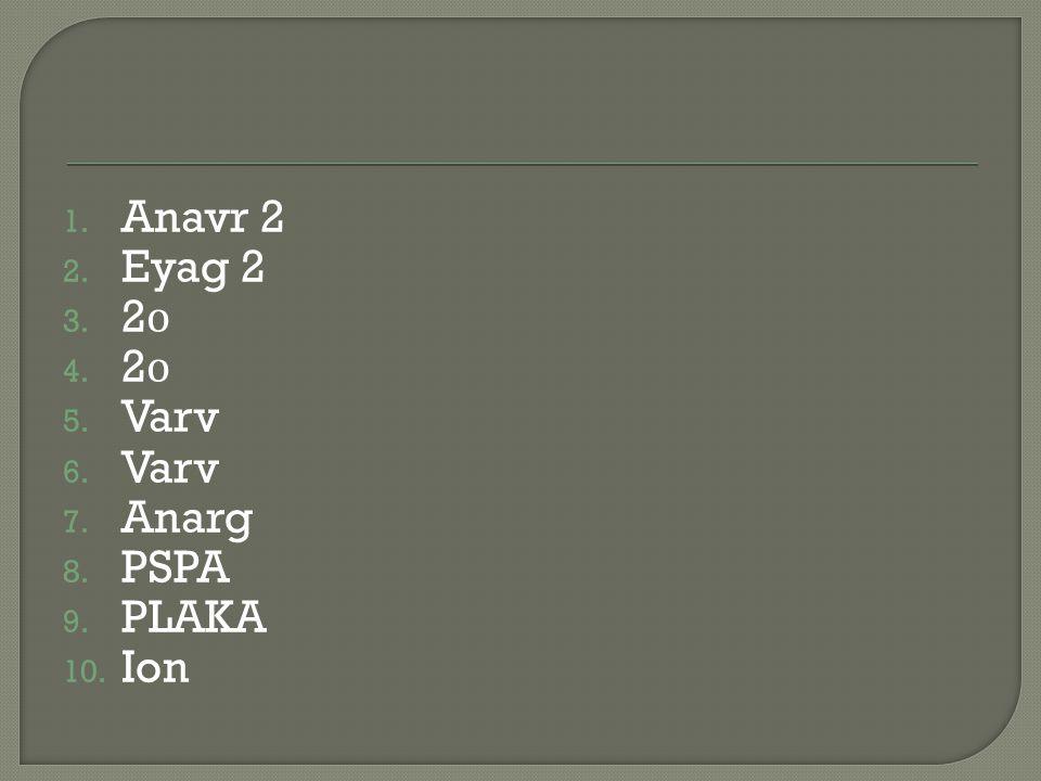 Anavr 2 Eyag 2 2ο Varv Anarg PSPA PLAKA Ion