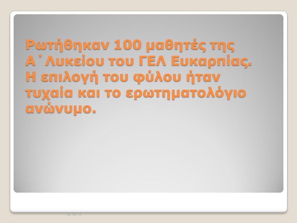 Ρωτήθηκαν 100 μαθητές της Α΄Λυκείου του ΓΕΛ Ευκαρπίας