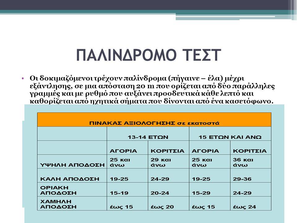 ΠΑΛΙΝΔΡΟΜΟ TEΣT