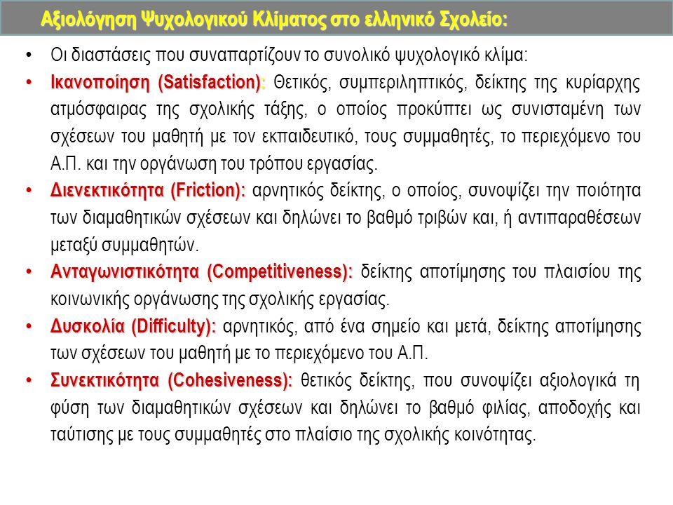 Αξιολόγηση Ψυχολογικού Κλίματος στο ελληνικό Σχολείο: