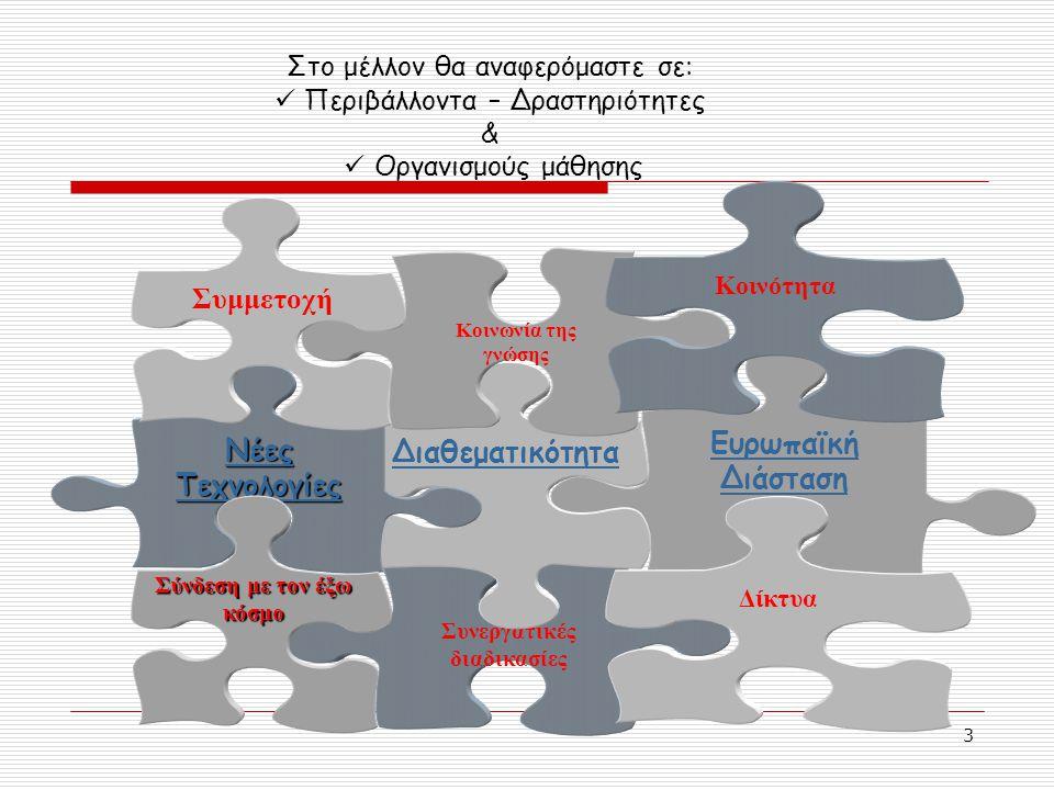 Σύνδεση με τον έξω κόσμο Συνεργατικές διαδικασίες