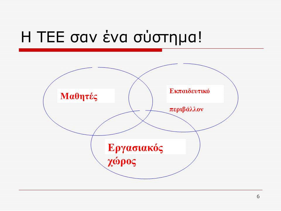 Η ΤΕΕ σαν ένα σύστημα! Εργασιακός χώρος Μαθητές