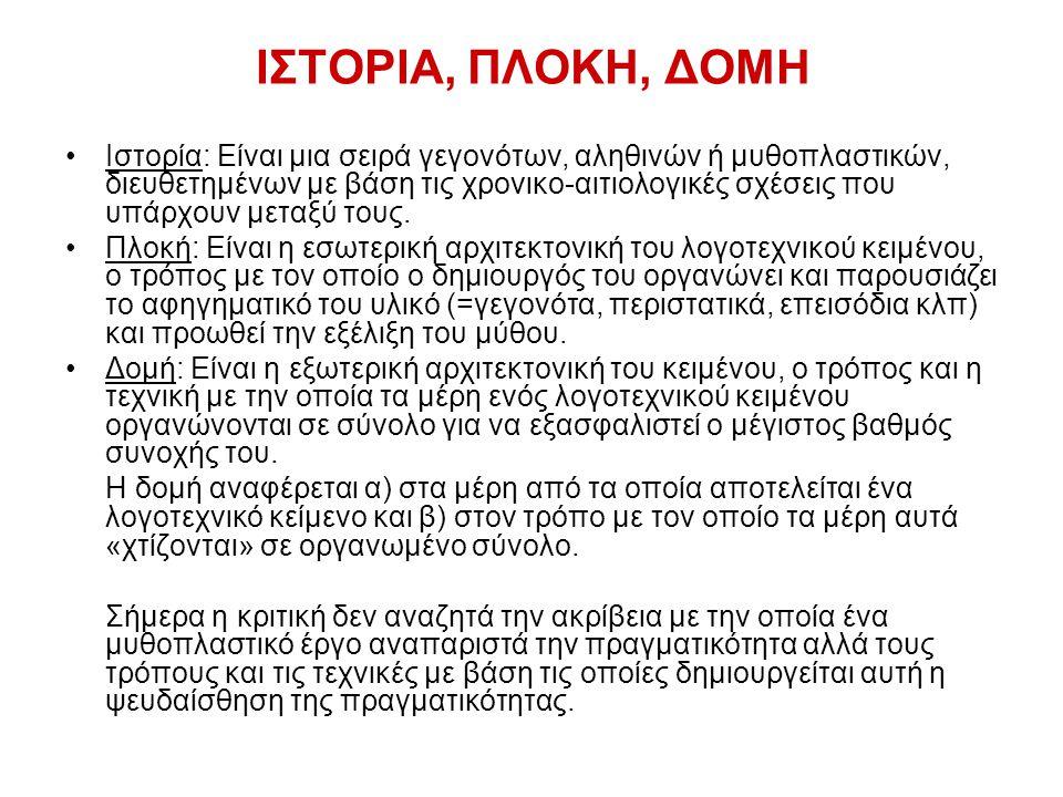 ΙΣΤΟΡΙΑ, ΠΛΟΚΗ, ΔΟΜΗ