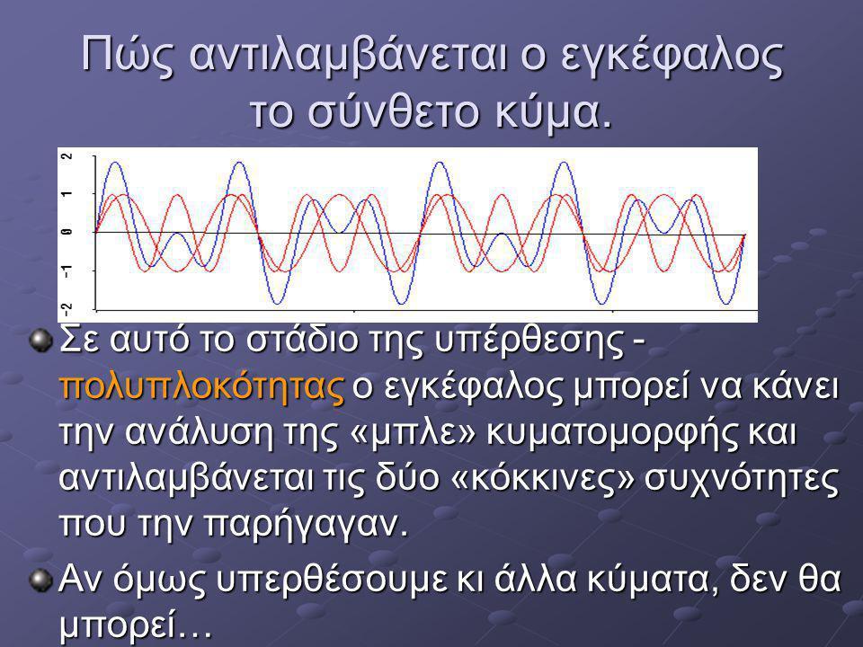 Πώς αντιλαμβάνεται ο εγκέφαλος το σύνθετο κύμα.