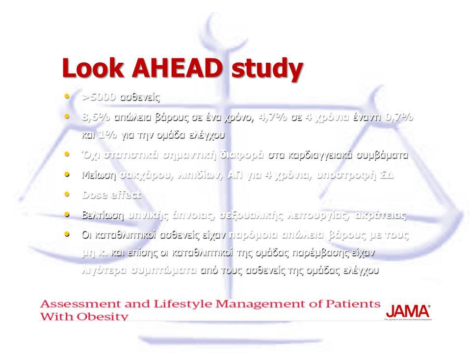 Look AHEAD study >5000 ασθενείς