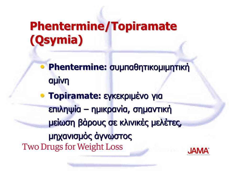 Phentermine/Topiramate (Qsymia)