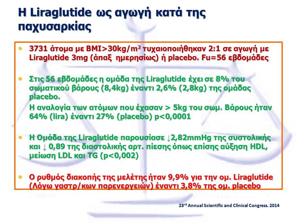 Η Liraglutide ως αγωγή κατά της παχυσαρκίας