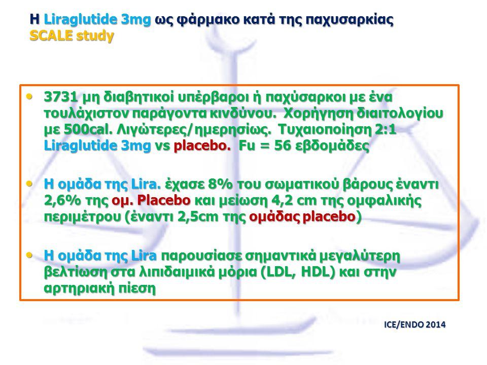 Η Liraglutide 3mg ως φάρμακο κατά της παχυσαρκίας SCALE study