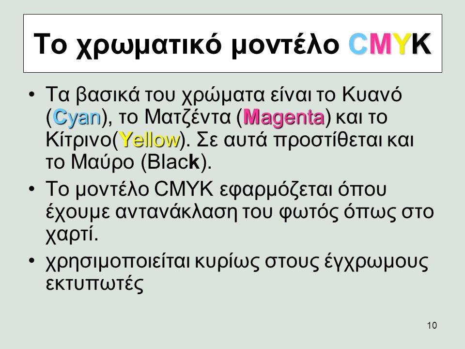 Το χρωματικό μοντέλο CMYK