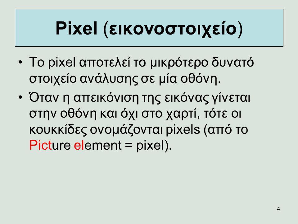Pixel (εικονοστοιχείο)